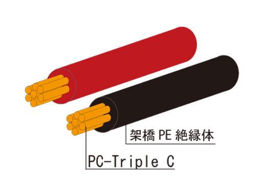 PC-Triple C 0.5sq PEX 登場♪